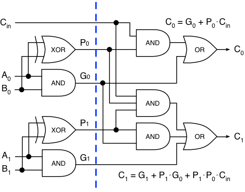 circuit diagram of inverter wiring with Half Adder Diagram on Rf Power Splitter Circuit Diagram besides Single Phase Vfd With 220v Input Output 924125 as well Step Up Step Down And Isolation Transformers further 4w Audio  lifier additionally Espacoenergiaeolica blogspot.